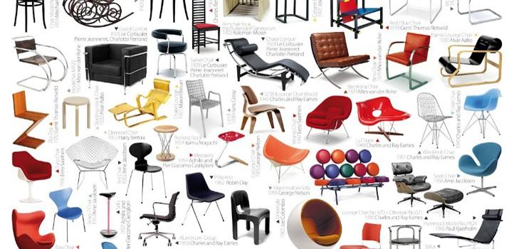 Reinventando los muebles m s exclusivos sillas con nombre for Nombres de muebles antiguos
