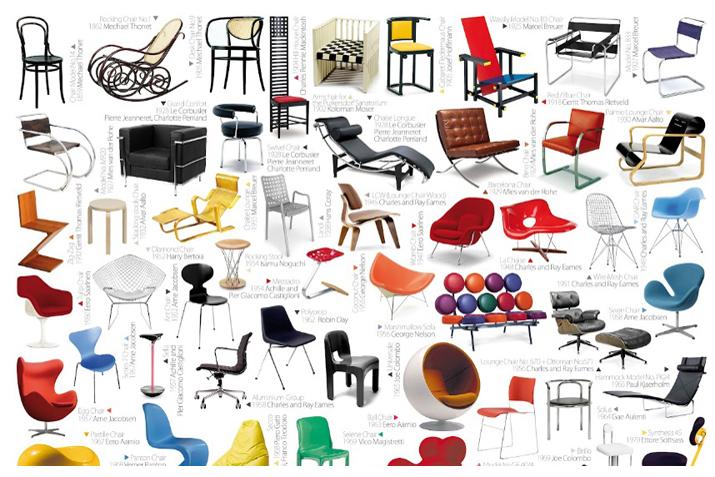 Reinventando los muebles m s exclusivos sillas con nombre - Nombres de muebles antiguos ...
