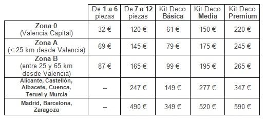 TABLA precios transporte web